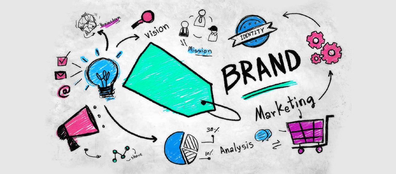 Branding Agency San Diego