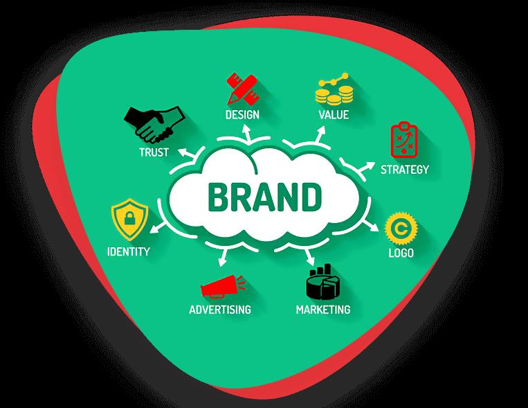 Branding Firm San Diego