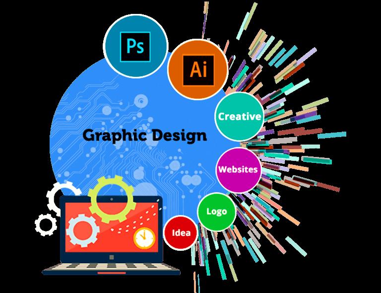 Graphic Design in Houston
